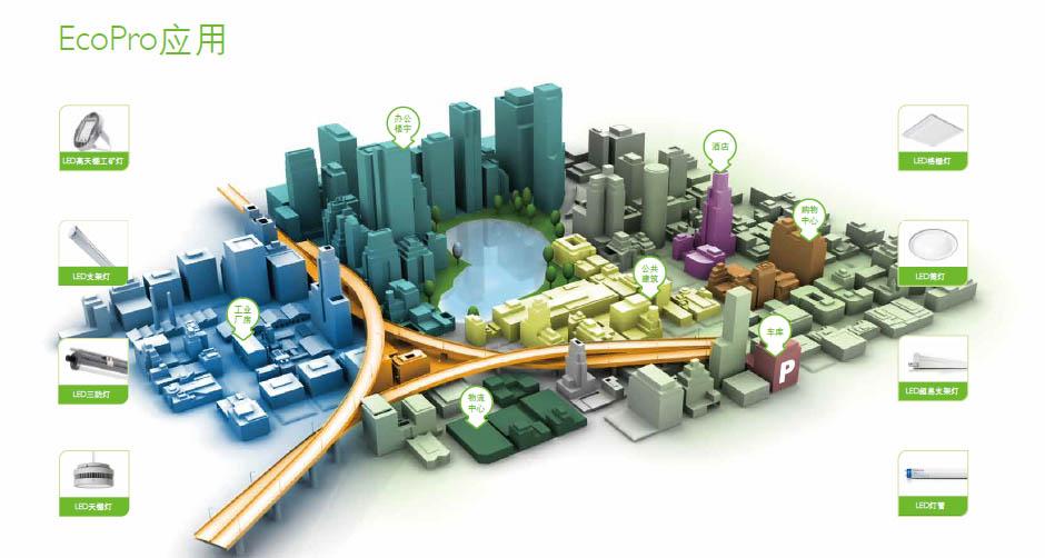 飞利浦照明合同能源管理解决方案高清图片